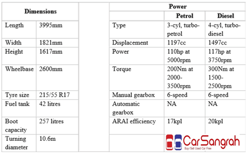 Dimensions and engine specifications of XUV 300